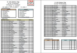 Spielplan_Gruppe_A_Catnic_Cup_Tag_1_23.04.2016